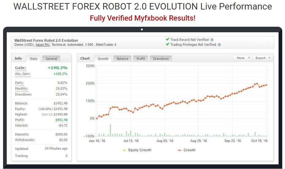 Ingyen letölthető forex robotok - Forex Robot Info Sikerült hozzájutnom pár ingyen letölthető forex robothoz. Nem vagyok meggyőződve, hogy mindegyik jól működik, hiszen a fizetős robotok között is .