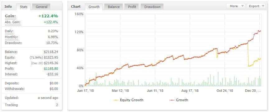 pénzt keresni a pénzmérlegen jó bináris opciót tanácsolni